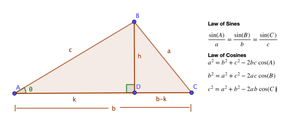 Law of Sines and Cosines.png
