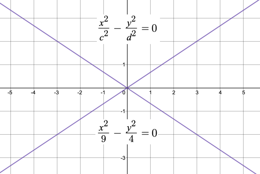 Special Hyperbola.png