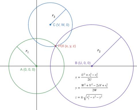 Trilat Formula 2.png