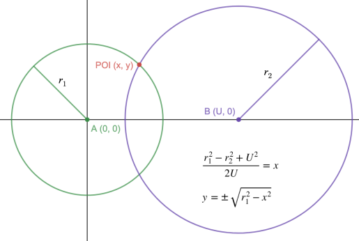 Trilateration Formula.png